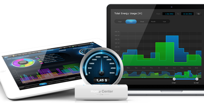 Fibaro HC Lite Energy Monitoring