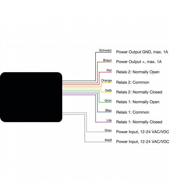 Danalock Universal Module V3, Bluetooth a Z-Wave