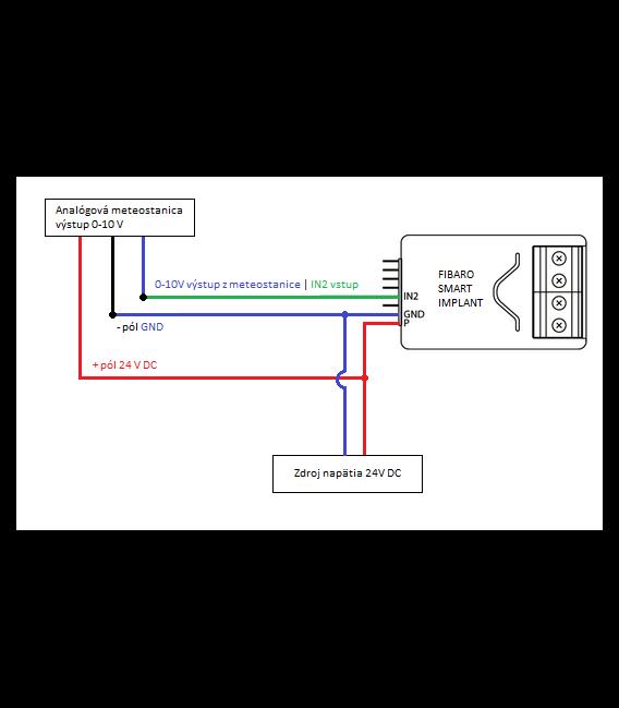 Analógový anemometer s výstupom 0-10V DC