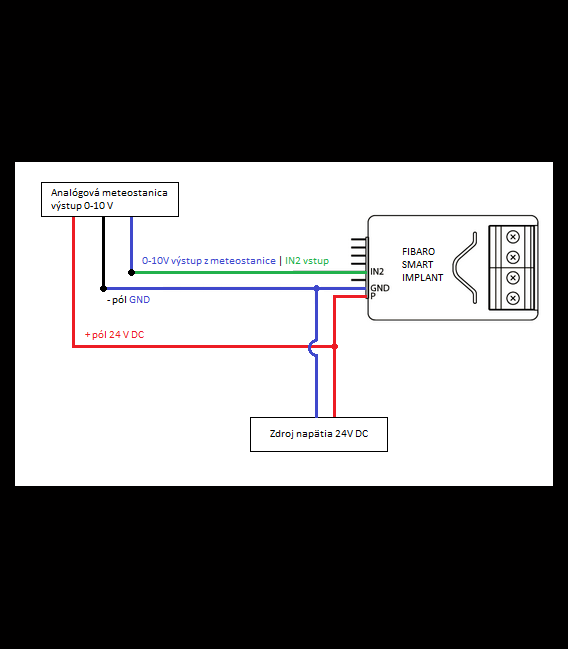 Analogový anemometr s výstupem 0-10V DC