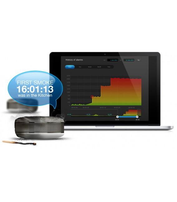 FIBARO Smoke Sensor (FGSD-002 ZW5) - Used