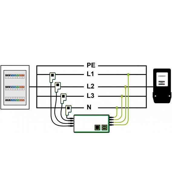 iWattMeter 2 - analýza spotreby elektrickej energie (WiFi)