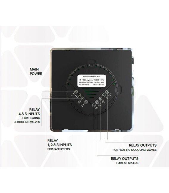 HELTUN Fan Coil Thermostat (HE-FT01-WW), Z-Wave termostat pre fan coil systémy