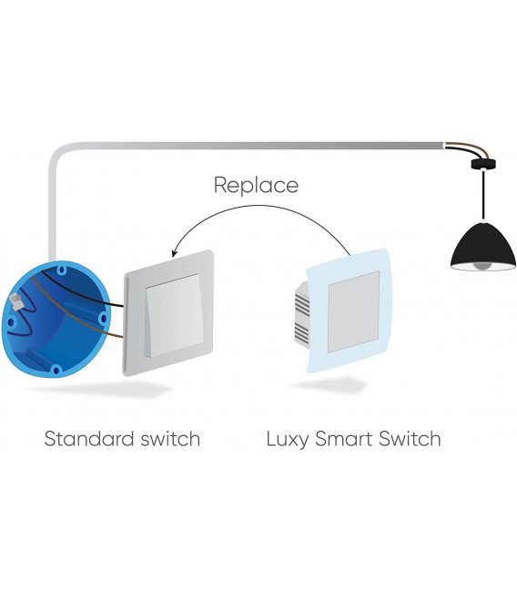 Qubino LUXY smart switch [ZMNKAD1]