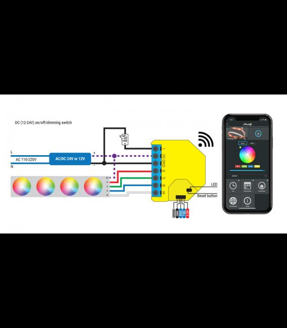 Shelly RGBW2 - modul riadenia LED pásikov 4x PWM 12/24V (WiFi)