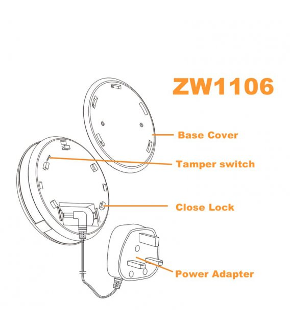 Z-Wave Plus LPG, CNG and CO Gas Sensor (ZW1106)