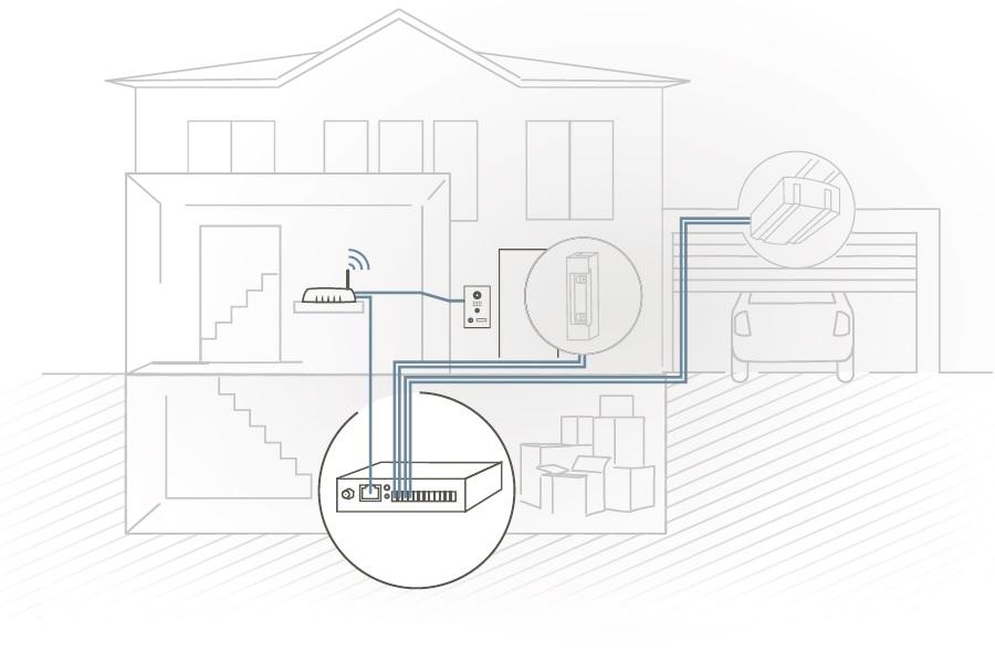 DoorBird IP I/O Door Controller A1081