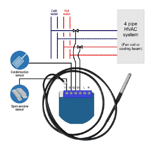 Qubino Flush Heat And Cool Thermostat Zmnhkd1