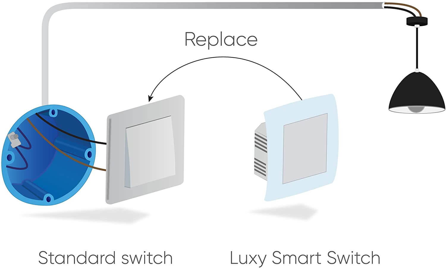 Qubino LUXY Smart Switch